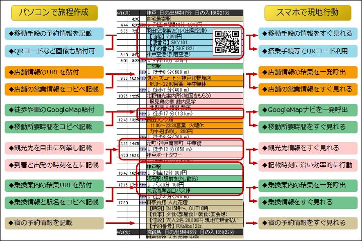 旅程表ツール