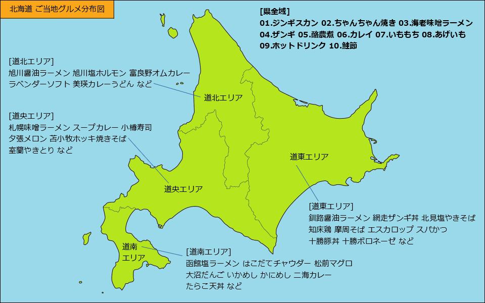 北海道グルメ分布図