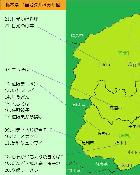 栃木県グルメ分布図(左半分)