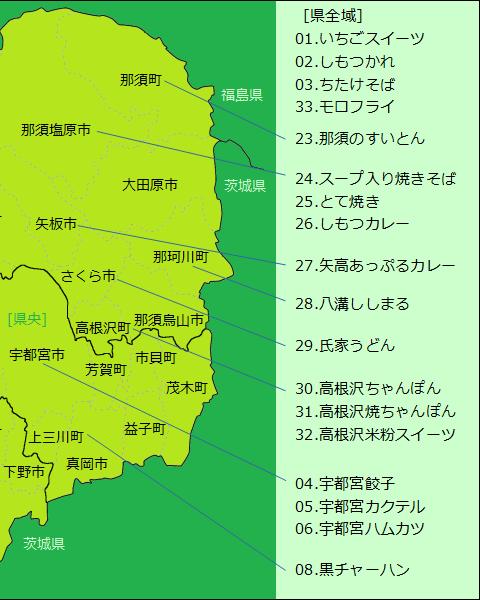 栃木県グルメ分布図(右半分)